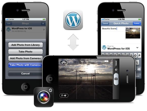WordPress integrates Camera+
